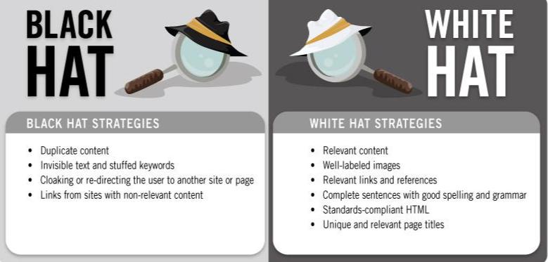 white hat vs black hat SEO strategies infographic